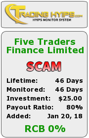 Monitored by trading-hyips.com